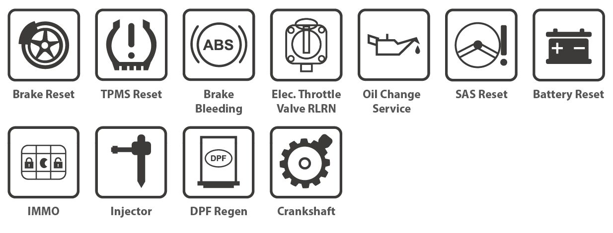 Diagnostic features at a glance